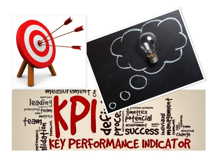 KPI Vs Metas(Español)